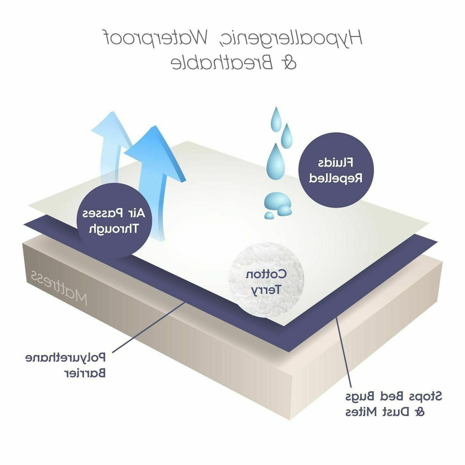 Waterproof Mattress Encasement Zippered Protector Cover Pad Bed